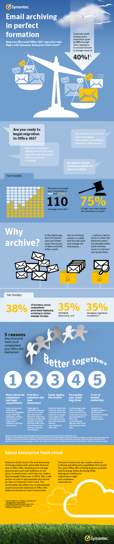 EVCLOUD_infographic